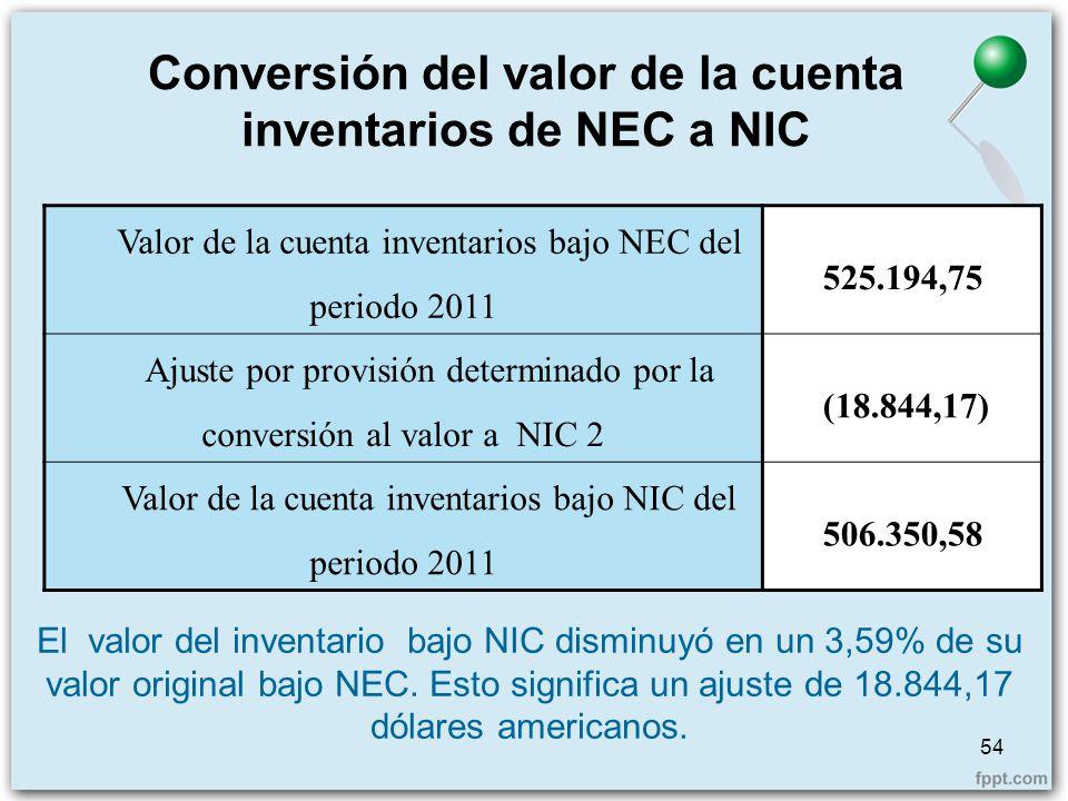 Conversión del valor de la cuenta inventarios de NEC a NIC 54 Valor de la cuenta inventarios bajo NEC del periodo 2011 525.194,75 Ajuste por provisión