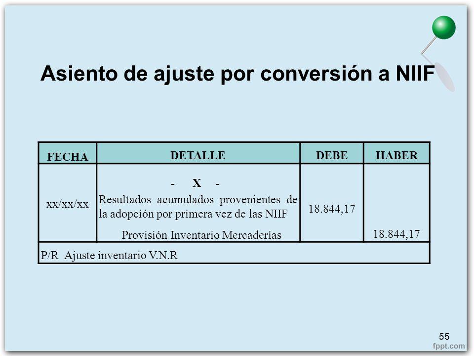 Asiento de ajuste por conversión a NIIF 55 FECHA DETALLEDEBEHABER - X - xx/xx/xx Resultados acumulados provenientes de la adopción por primera vez de