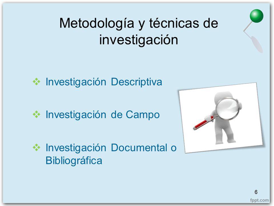 Metodología y técnicas de investigación 6 Investigación de Campo Investigación Descriptiva Investigación Documental o Bibliográfica