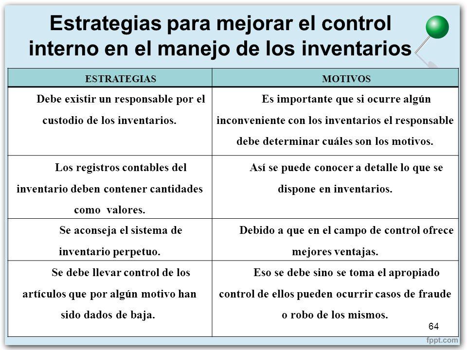 Estrategias para mejorar el control interno en el manejo de los inventarios ESTRATEGIASMOTIVOS Debe existir un responsable por el custodio de los inve