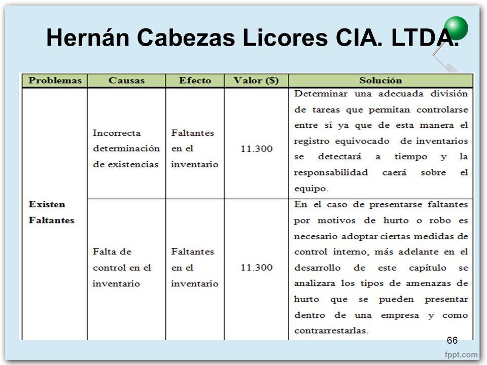 Hernán Cabezas Licores CIA. LTDA. 66