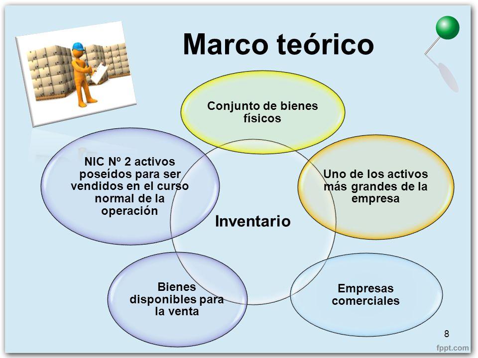 Marco teórico Inventario Conjunto de bienes físicos Uno de los activos más grandes de la empresa Empresas comerciales Bienes disponibles para la venta