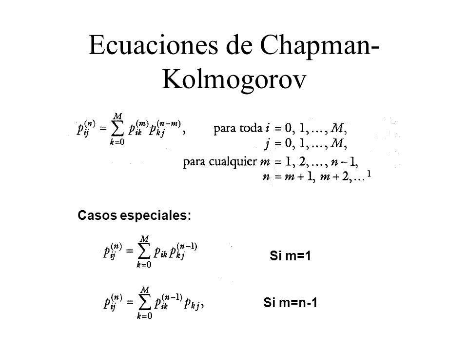 Ecuaciones de Chapman- Kolmogorov Casos especiales: Si m=1 Si m=n-1
