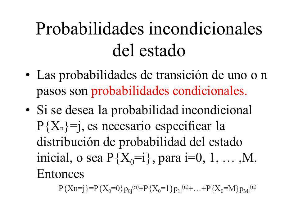 Probabilidades incondicionales del estado Las probabilidades de transición de uno o n pasos son probabilidades condicionales. Si se desea la probabili