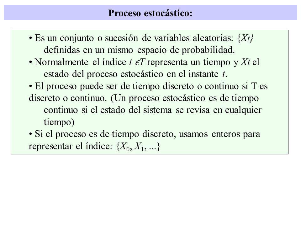 Proceso estocástico: Es un conjunto o sucesión de variables aleatorias: {X t } definidas en un mismo espacio de probabilidad. Normalmente el índice t