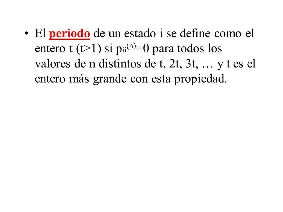 El periodo de un estado i se define como el entero t (t>1) si p ii (n) =0 para todos los valores de n distintos de t, 2t, 3t, … y t es el entero más g