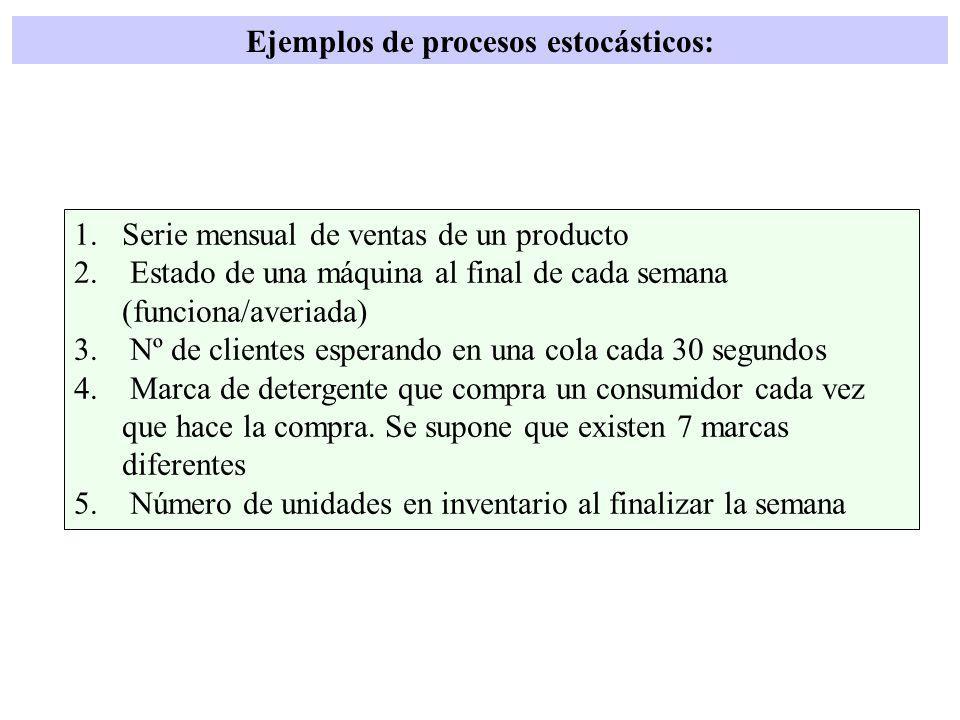 Ejemplos de procesos estocásticos: 1.Serie mensual de ventas de un producto 2. Estado de una máquina al final de cada semana (funciona/averiada) 3. Nº
