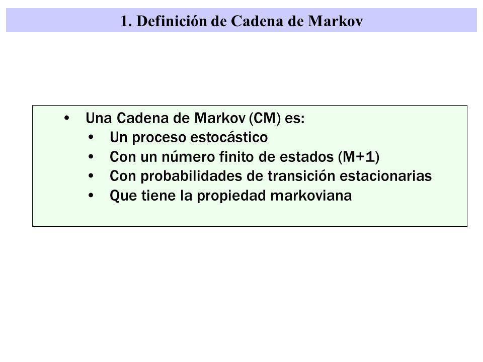 1. Definición de Cadena de Markov Una Cadena de Markov (CM) es: Un proceso estocástico Con un número finito de estados (M+1) Con probabilidades de tra