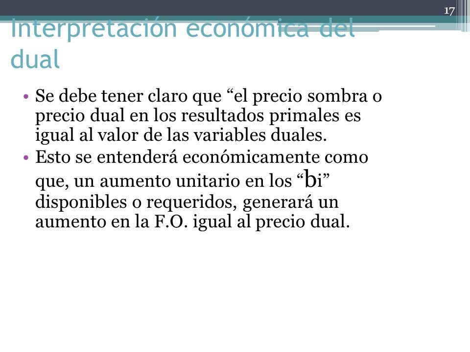 Problema Primal Máx. Z = 3X1 + 4X2 – 2X3 S.a: 4X1 - 12X2 + 3X3 12 -2X1 + 3X2 + X3 6 -5X1 + X2 – 6X3 - 40 3X1 + 4X2 – 2X3 = 10 X1 0 X2 0 X3 Libre 16 Pr