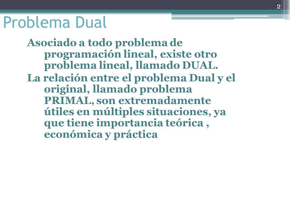 Problema Dual Asociado a todo problema de programación lineal, existe otro problema lineal, llamado DUAL.