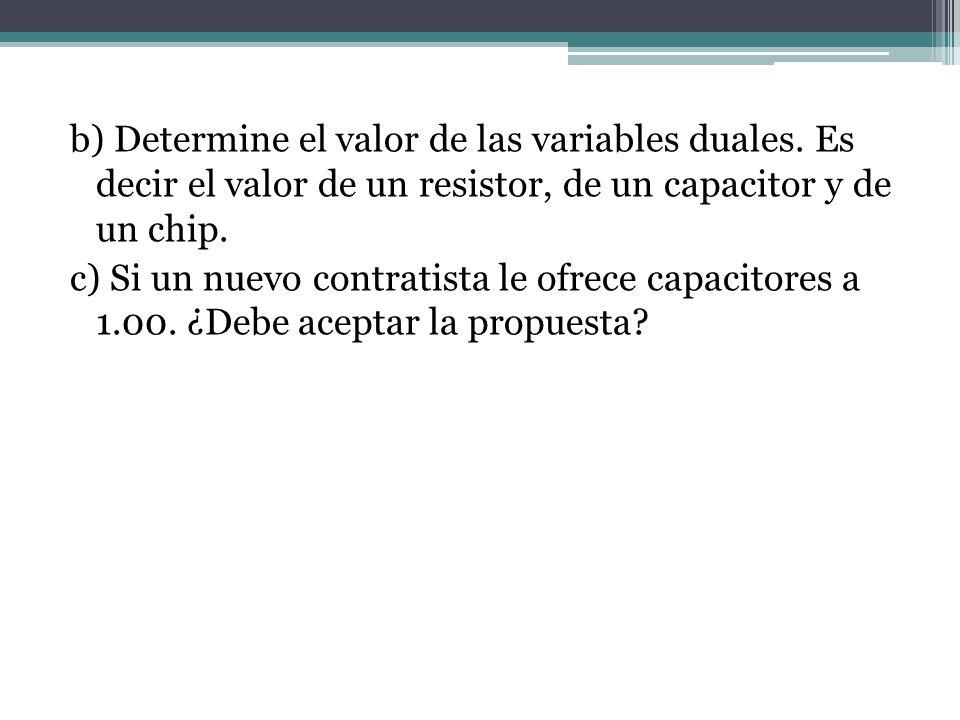 a)Formule el modelo de programación lineal que ayude en la decisión de cuántos artículos de cada tipo fabricar para maximizar los ingresos. b)Formule