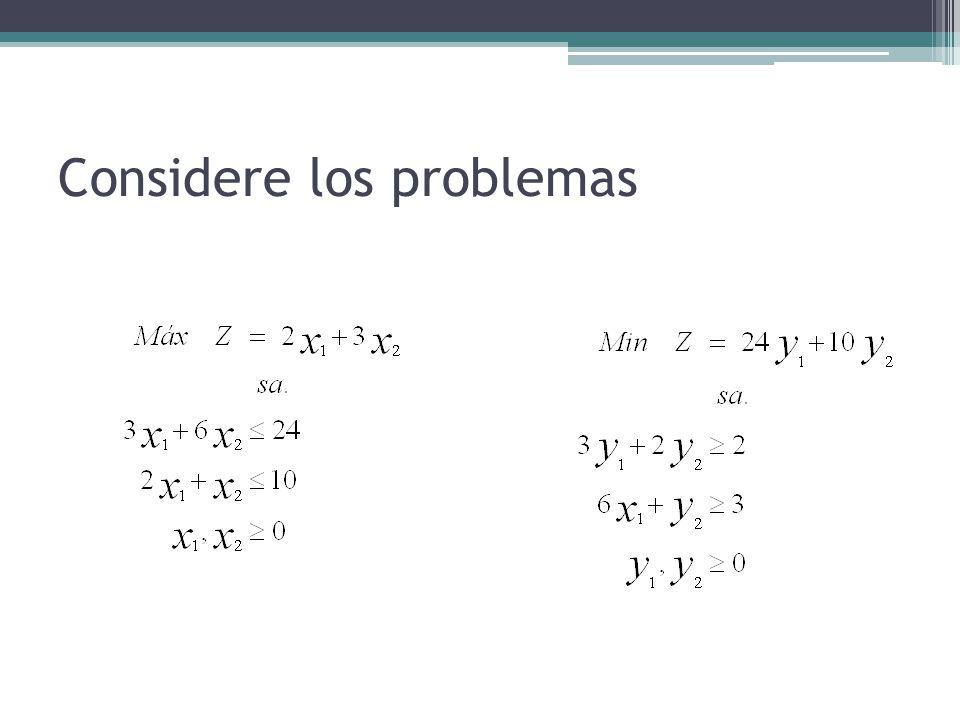 Problema Dual Asociado a todo problema de programación lineal, existe otro problema lineal, llamado DUAL. La relación entre el problema Dual y el orig
