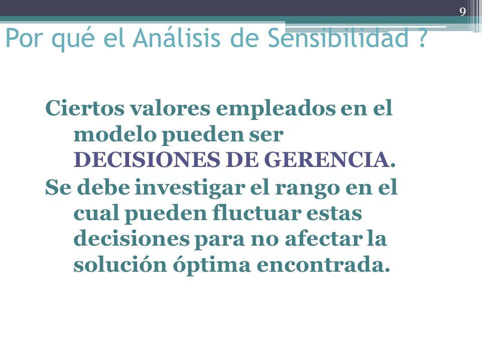 Por qué el Análisis de Sensibilidad ? Algunos o todos los valores usados como parámetros y coeficientes en la formulación del problema primal, son sol