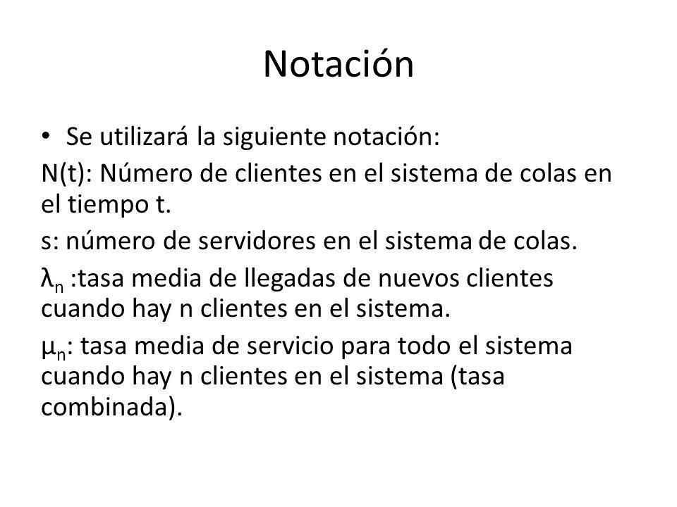 Notación Se utilizará la siguiente notación: N(t): Número de clientes en el sistema de colas en el tiempo t. s: número de servidores en el sistema de