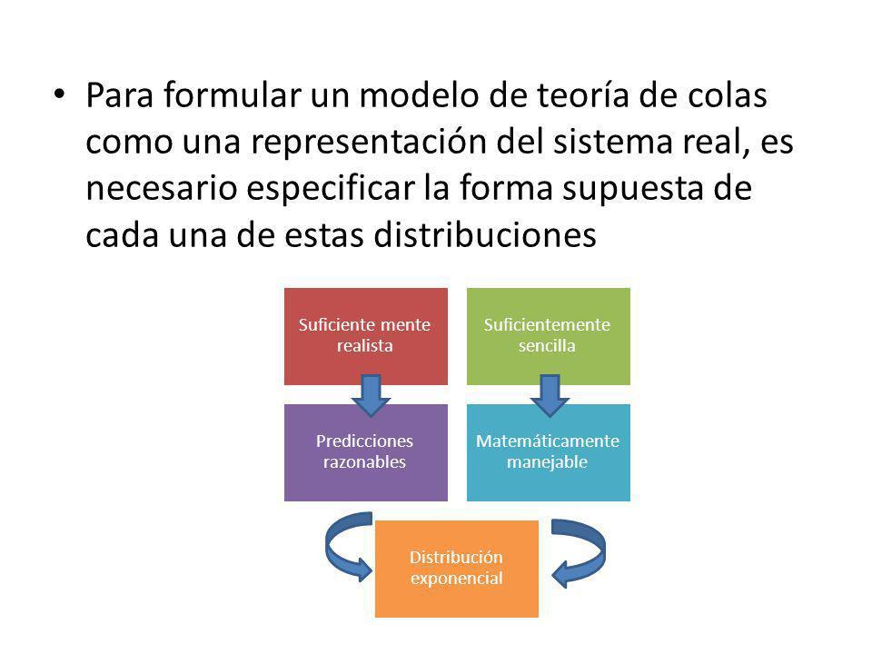 Para formular un modelo de teoría de colas como una representación del sistema real, es necesario especificar la forma supuesta de cada una de estas d
