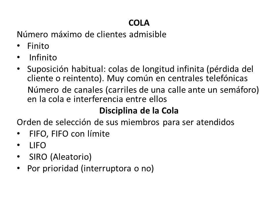 COLA Número máximo de clientes admisible Finito Infinito Suposición habitual: colas de longitud infinita (pérdida del cliente o reintento).