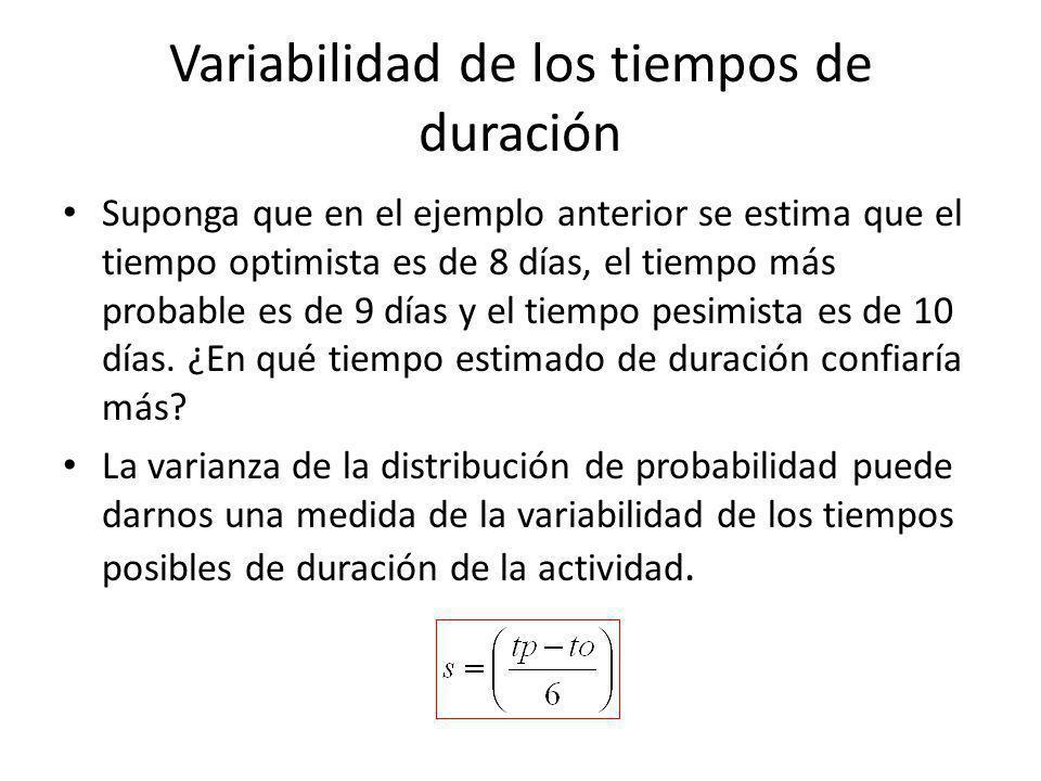 Variabilidad de los tiempos de duración Suponga que en el ejemplo anterior se estima que el tiempo optimista es de 8 días, el tiempo más probable es d