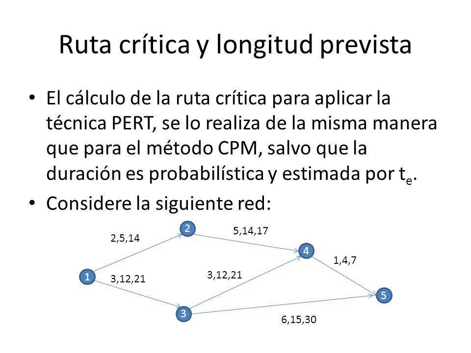 Ruta crítica y longitud prevista El cálculo de la ruta crítica para aplicar la técnica PERT, se lo realiza de la misma manera que para el método CPM,