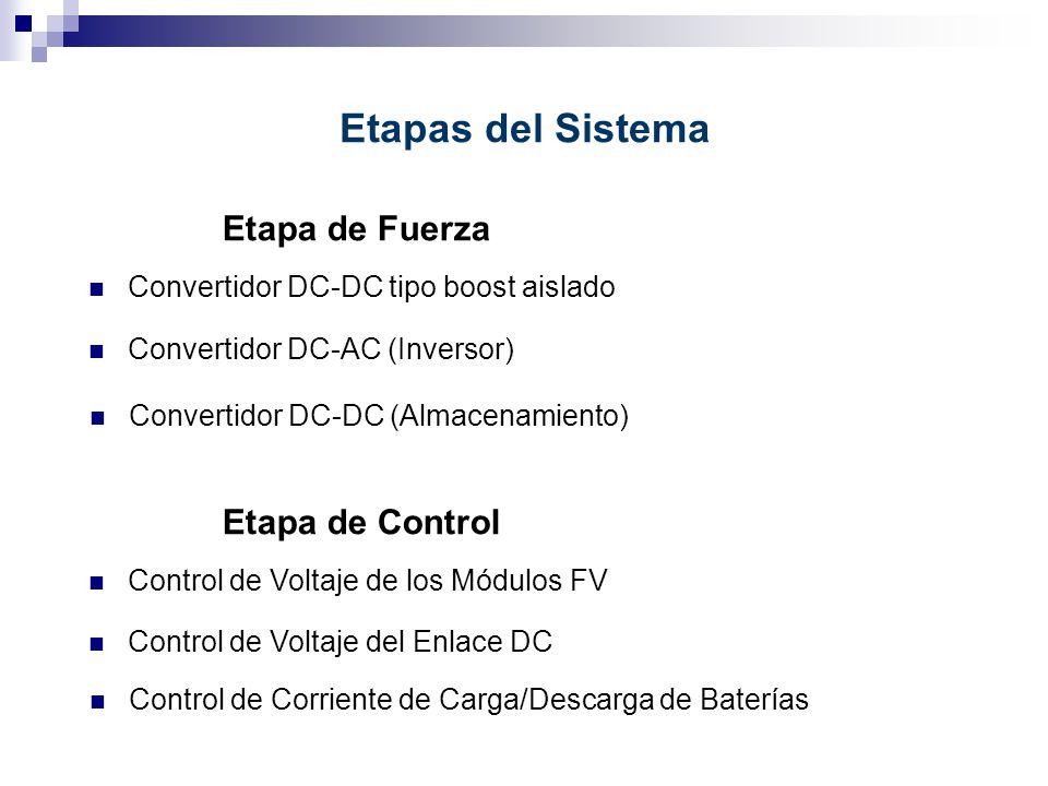 Etapas del Sistema Etapa de Fuerza Etapa de Control Control de Voltaje de los Módulos FV Control de Voltaje del Enlace DC Control de Corriente de Carg