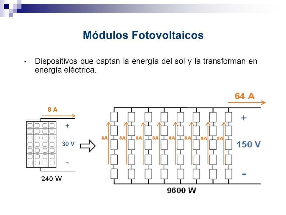 Módulos Fotovoltaicos Dispositivos que captan la energía del sol y la transforman en energía eléctrica.