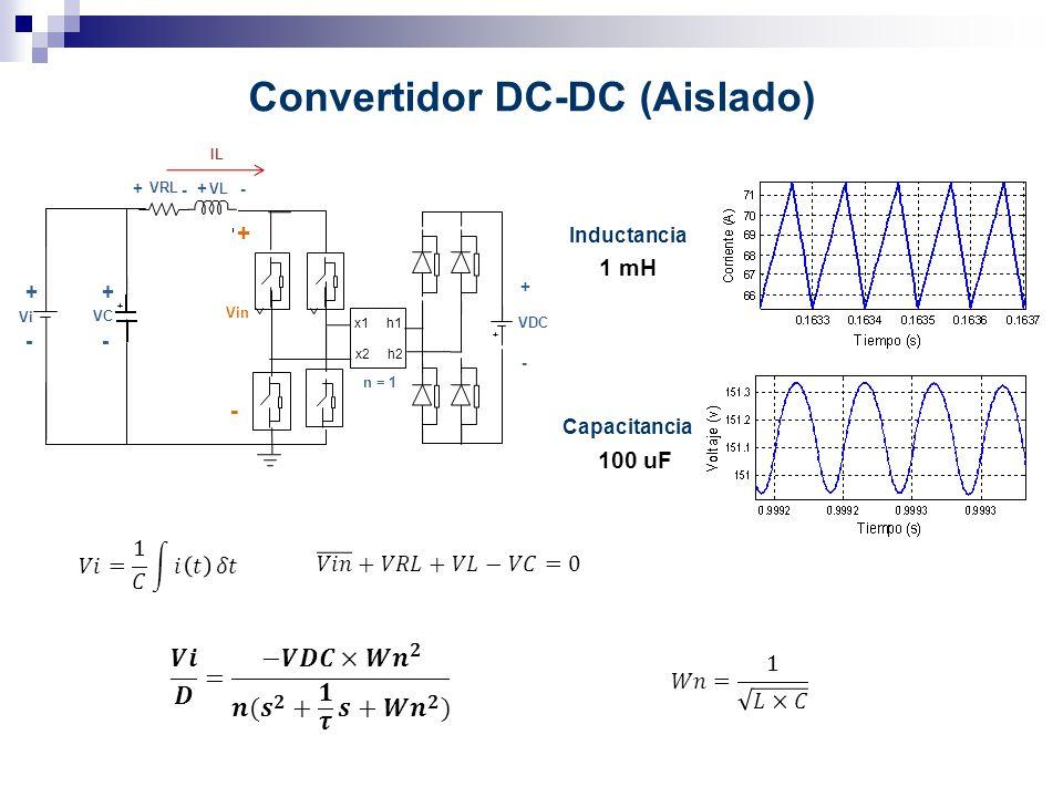 Convertidor DC-DC (Aislado) 1 mH 100 uF Inductancia Capacitancia