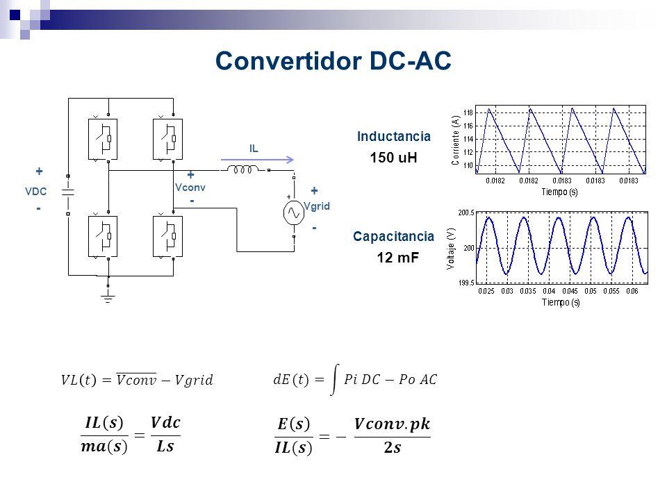 Convertidor DC-AC 150 uH 12 mF Inductancia Capacitancia