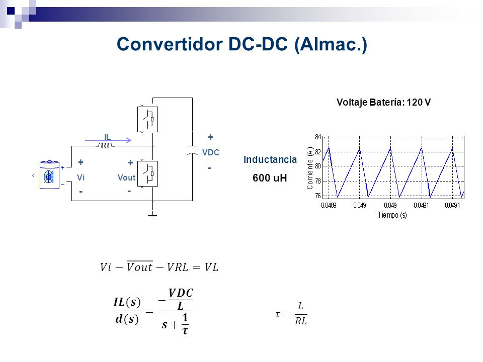 Convertidor DC-DC (Almac.) + _ + - Vi IL Vout + - VDC + - 600 uH Inductancia Voltaje Batería: 120 V