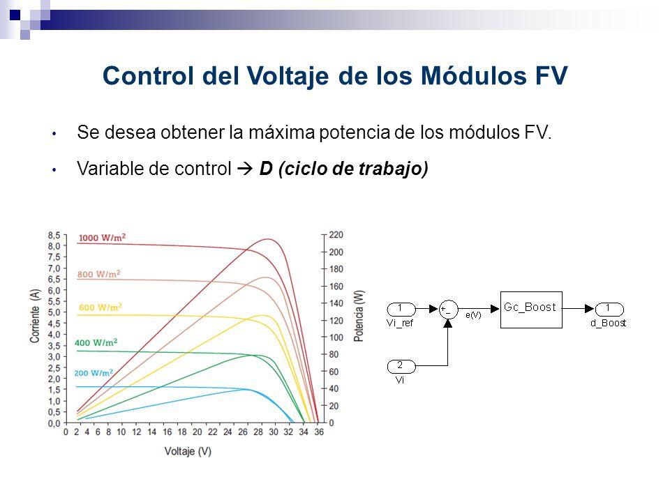 Control del Voltaje de los Módulos FV Se desea obtener la máxima potencia de los módulos FV. Variable de control D (ciclo de trabajo)