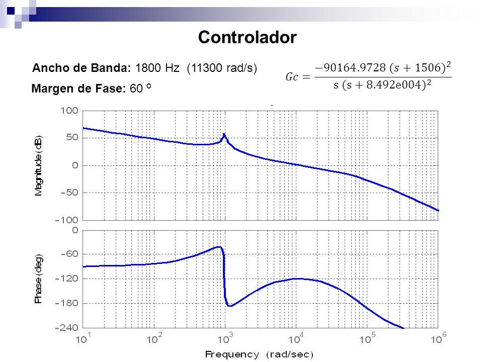 Controlador Ancho de Banda: 1800 Hz (11300 rad/s) Margen de Fase: 60 o
