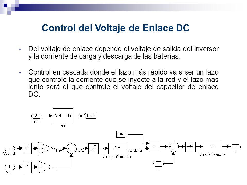 Control del Voltaje de Enlace DC Control en cascada donde el lazo más rápido va a ser un lazo que controle la corriente que se inyecte a la red y el l