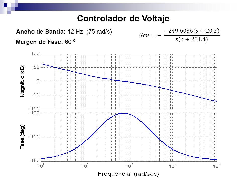 Controlador de Voltaje Ancho de Banda: 12 Hz (75 rad/s) Margen de Fase: 60 o