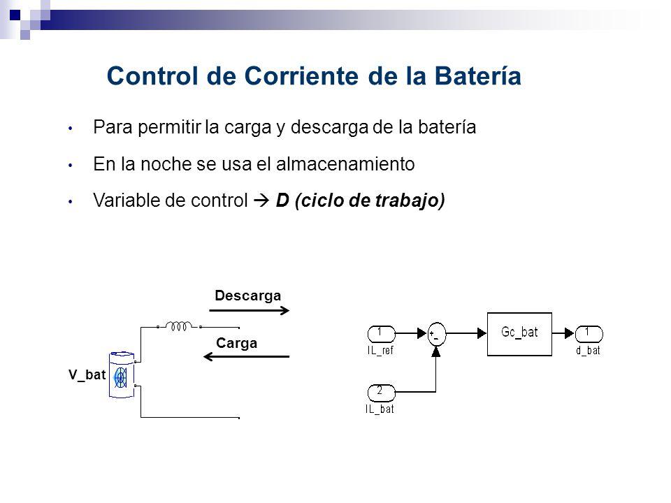 Control de Corriente de la Batería Para permitir la carga y descarga de la batería Variable de control D (ciclo de trabajo) V_bat Descarga Carga En la