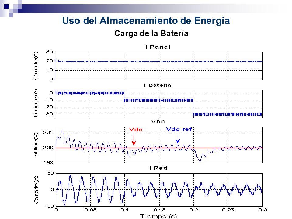 Uso del Almacenamiento de Energía Carga de la Batería