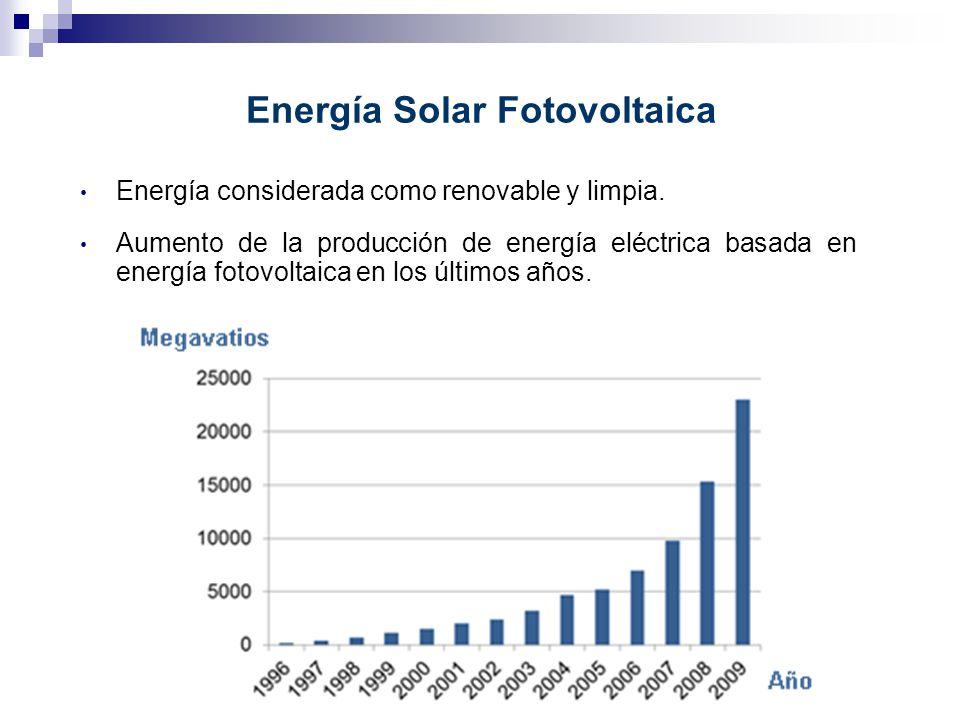 Energía Solar Fotovoltaica Energía considerada como renovable y limpia. Aumento de la producción de energía eléctrica basada en energía fotovoltaica e