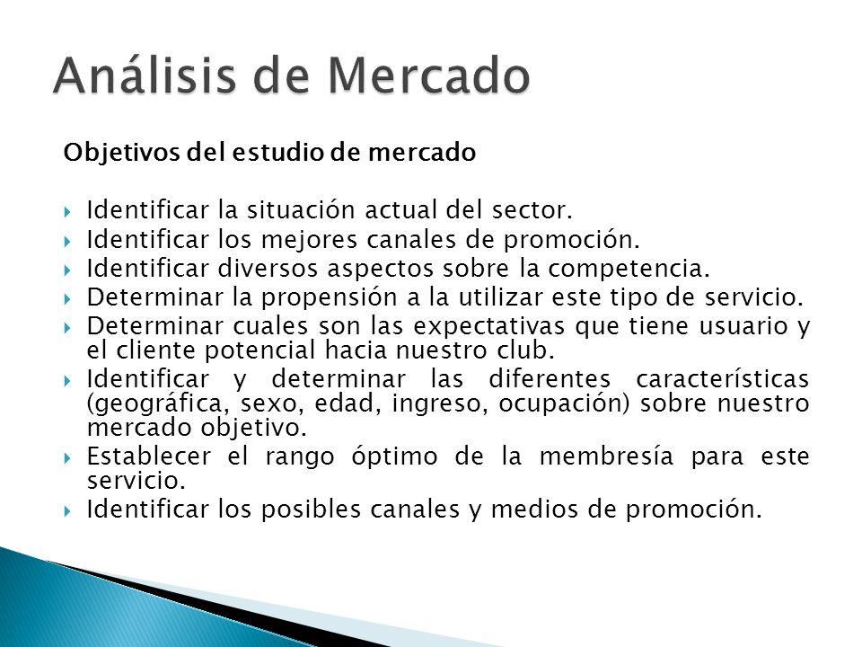 Objetivos del estudio de mercado Identificar la situación actual del sector. Identificar los mejores canales de promoción. Identificar diversos aspect