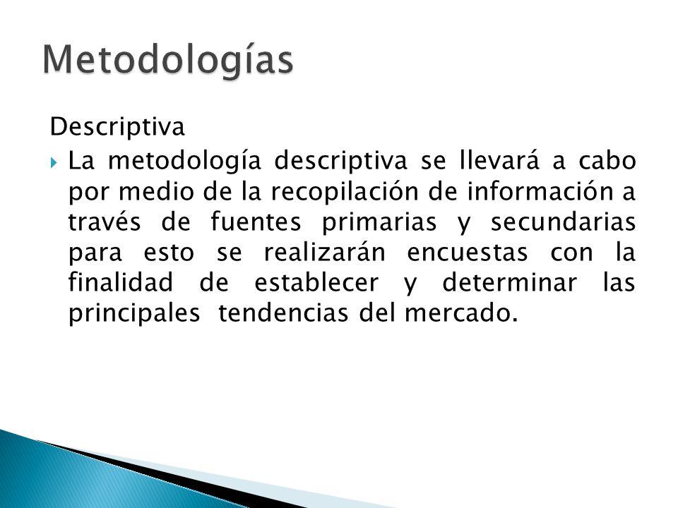 Descriptiva La metodología descriptiva se llevará a cabo por medio de la recopilación de información a través de fuentes primarias y secundarias para