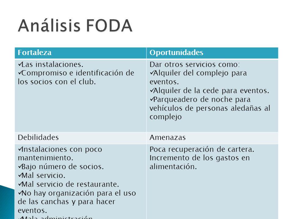 FortalezaOportunidades Las instalaciones.Compromiso e identificación de los socios con el club.