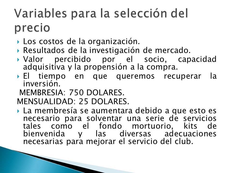 Los costos de la organización.Resultados de la investigación de mercado.