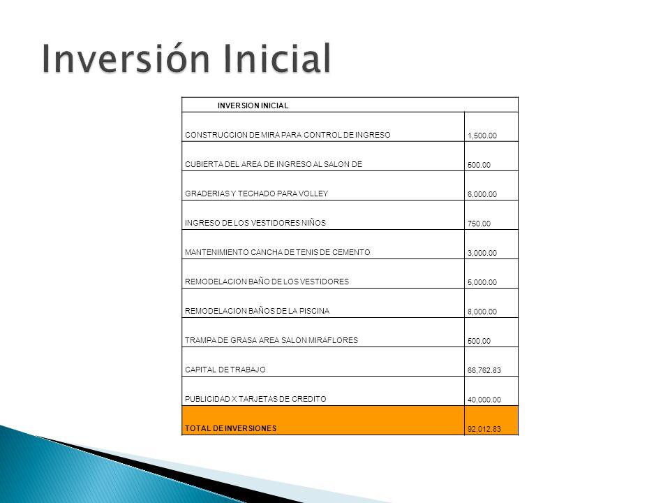 INVERSION INICIAL CONSTRUCCION DE MIRA PARA CONTROL DE INGRESO 1,500.00 CUBIERTA DEL AREA DE INGRESO AL SALON DE 500.00 GRADERIAS Y TECHADO PARA VOLLE