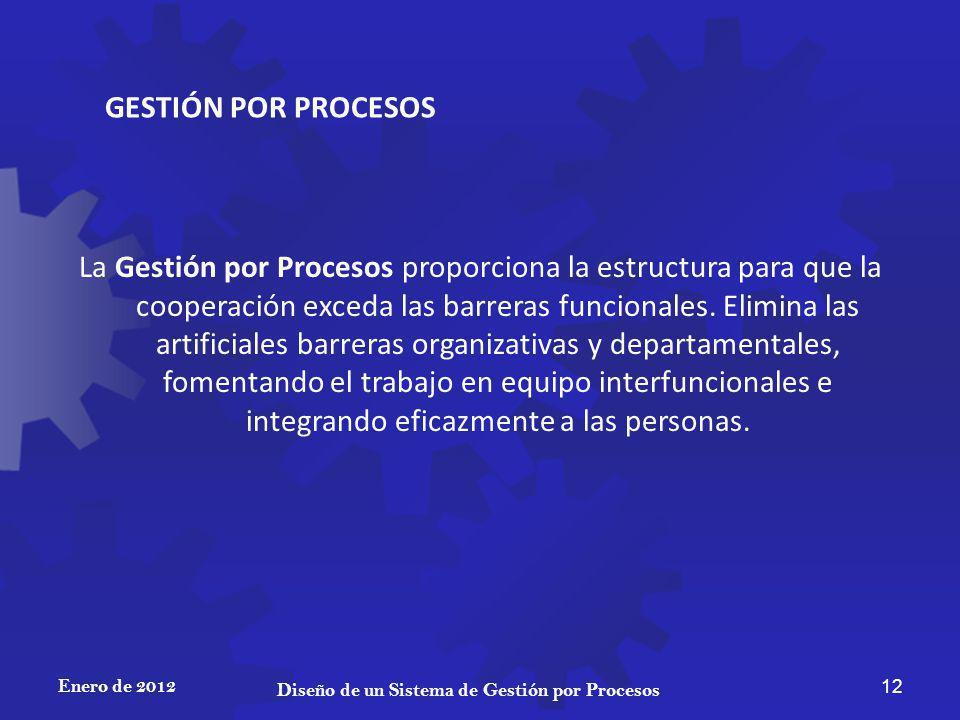 La Gestión por Procesos proporciona la estructura para que la cooperación exceda las barreras funcionales. Elimina las artificiales barreras organizat
