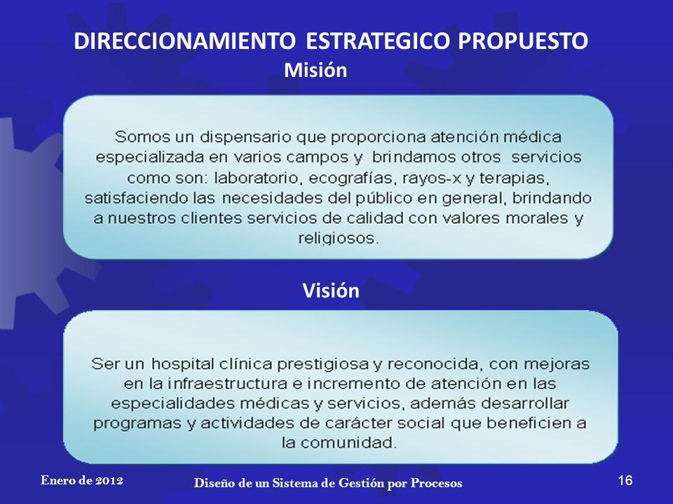 Enero de 2012 16 Diseño de un Sistema de Gestión por Procesos DIRECCIONAMIENTO ESTRATEGICO PROPUESTO Misión Visión