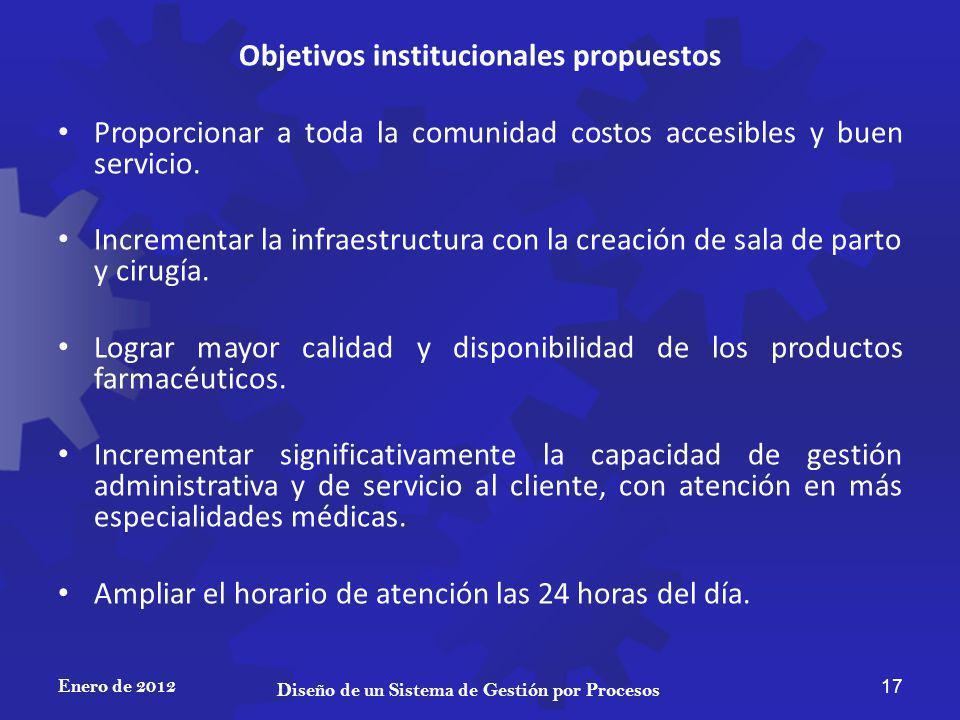 Objetivos institucionales propuestos Proporcionar a toda la comunidad costos accesibles y buen servicio.