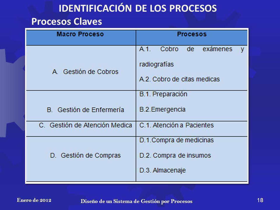 Enero de 2012 18 Diseño de un Sistema de Gestión por Procesos IDENTIFICACIÓN DE LOS PROCESOS Procesos Claves
