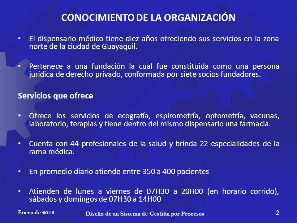CONOCIMIENTO DE LA ORGANIZACIÓN El dispensario médico tiene diez años ofreciendo sus servicios en la zona norte de la ciudad de Guayaquil. Pertenece a