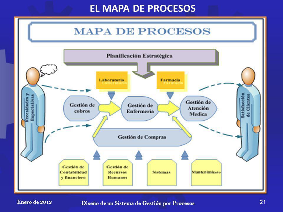 Enero de 2012 21 Diseño de un Sistema de Gestión por Procesos EL MAPA DE PROCESOS
