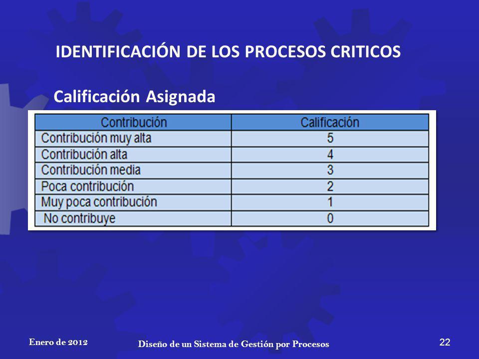 Enero de 2012 22 Diseño de un Sistema de Gestión por Procesos IDENTIFICACIÓN DE LOS PROCESOS CRITICOS Calificación Asignada