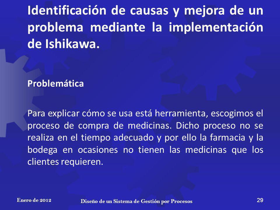 Identificación de causas y mejora de un problema mediante la implementación de Ishikawa. Problemática Para explicar cómo se usa está herramienta, esco