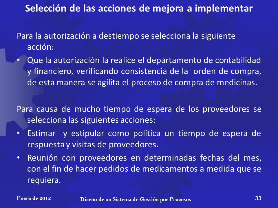 Selección de las acciones de mejora a implementar Para la autorización a destiempo se selecciona la siguiente acción: Que la autorización la realice e