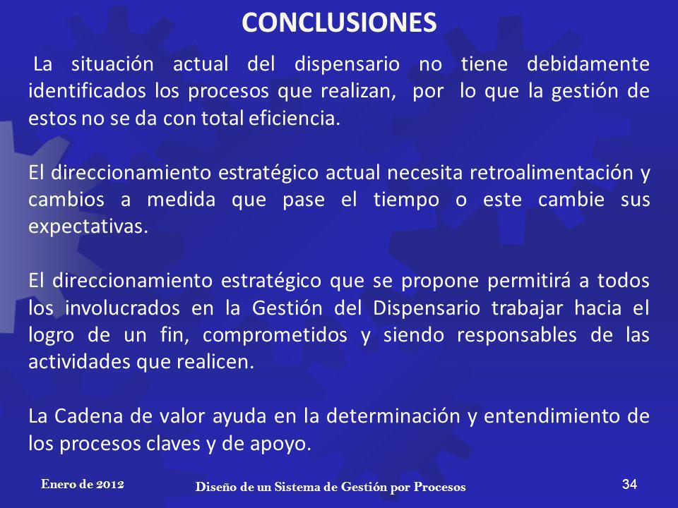 CONCLUSIONES Enero de 2012 34 Diseño de un Sistema de Gestión por Procesos La situación actual del dispensario no tiene debidamente identificados los