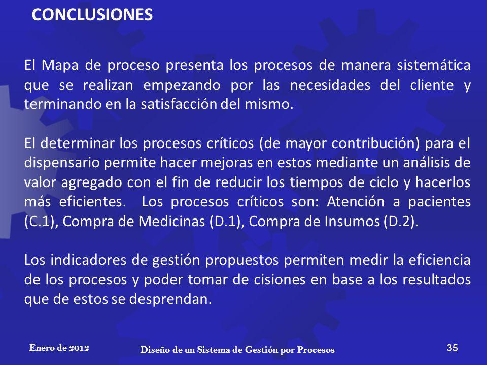 CONCLUSIONES Enero de 2012 35 Diseño de un Sistema de Gestión por Procesos El Mapa de proceso presenta los procesos de manera sistemática que se reali